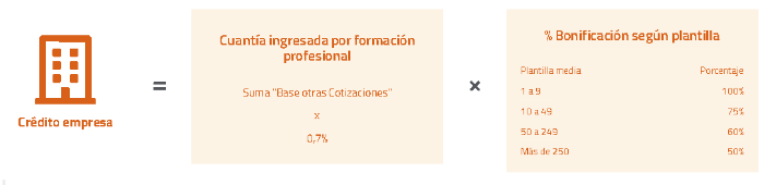 bonificar_cursos_cálculo_crédito
