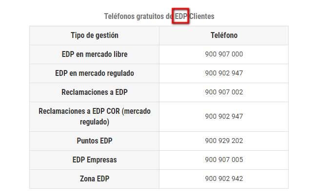 Números de contacto EDP