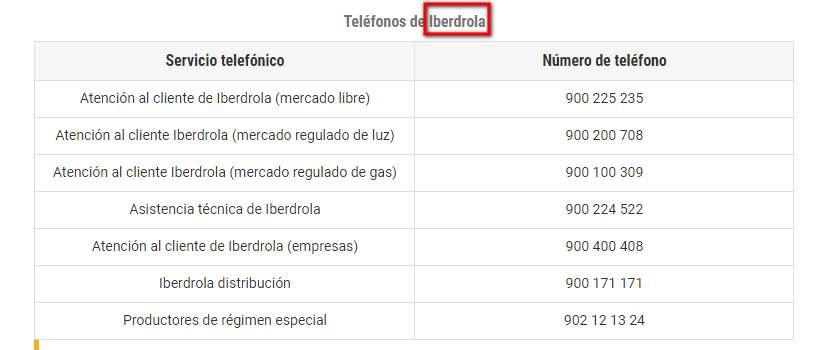 Números de contacto iberdrola